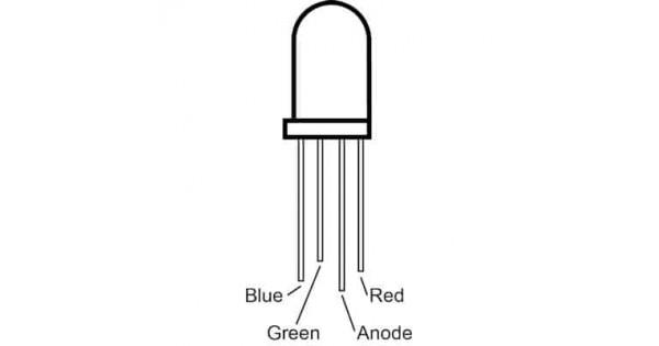 RGB 10 x LED 5mm Super Bright Piranha LED Common Cathode Red Green Blue PC