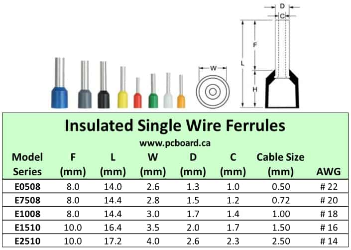 Single Insulated Wire Ferrules Size Reference