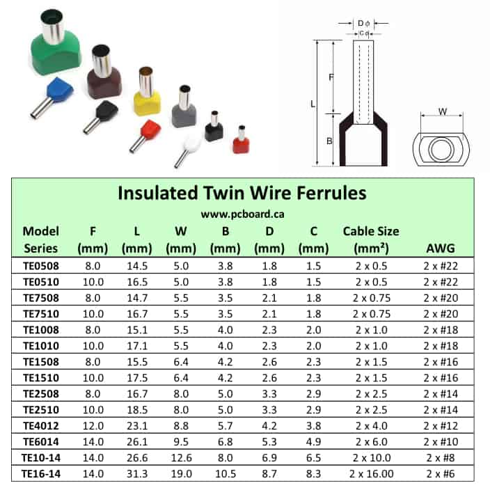Insulated Single Wire Ferrules Size Reference