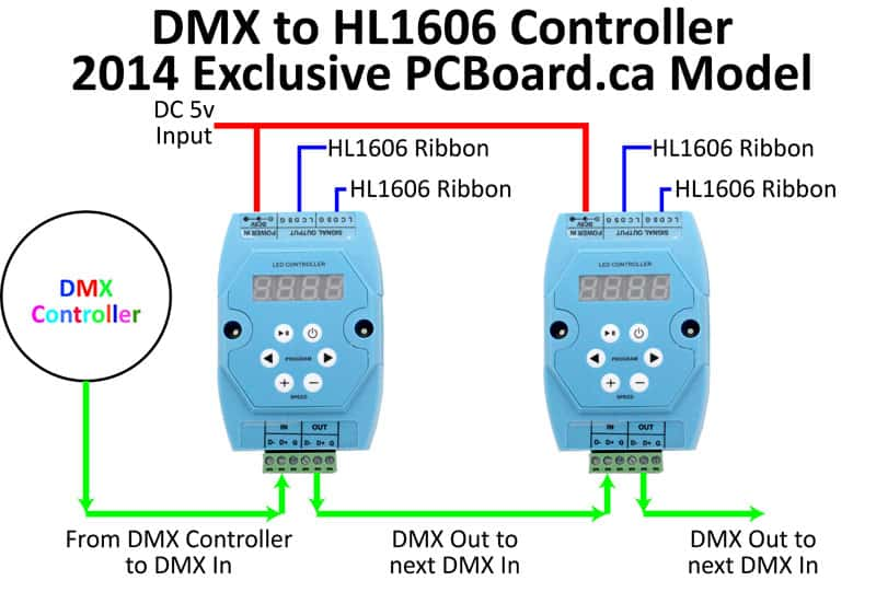 HL1606 DMX or Stand-Alone Controller Connections