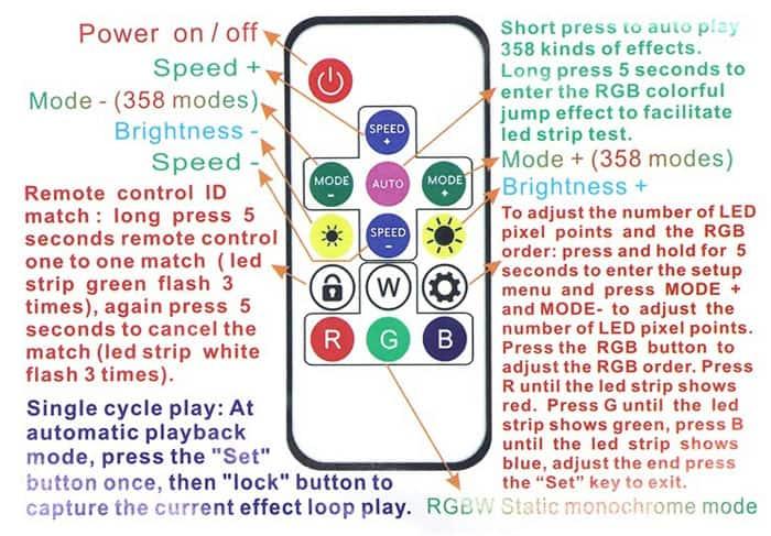 WS218/WS2811 RF Controller Instruction Sheet