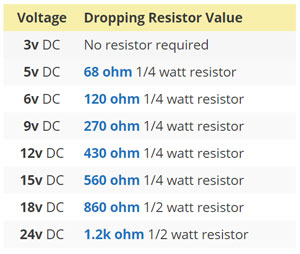 Color Cycling LED Dropping Resistor Reference Chart for Voltage and Current