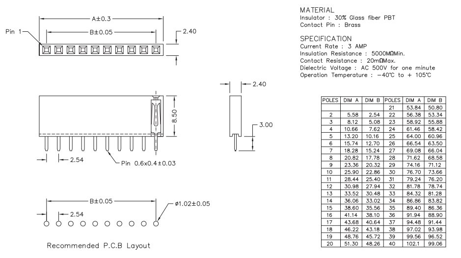 15-Pin Single Row Female Header Pinout